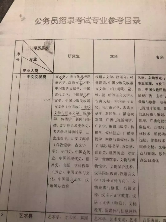 《2016年徐州市公务员招录考试专业参考目录》