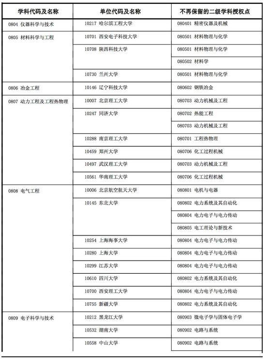 mg娱乐娱城官网 20