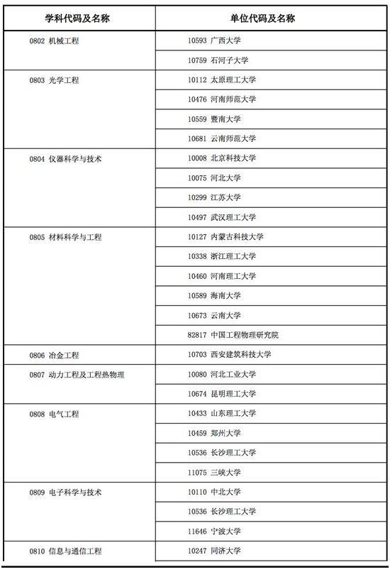mg娱乐娱城官网 6