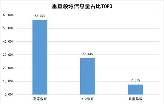 三、 极速十分PK10—极速十分PK10官方行业热点事件