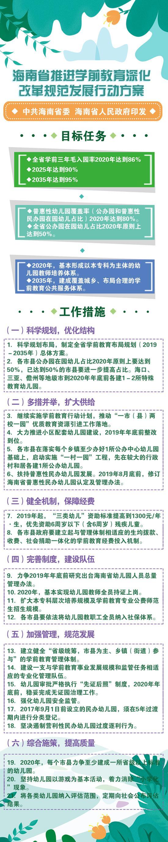 图片来自海南省政府网站