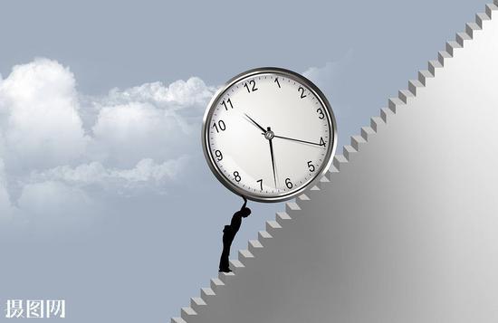2019MBA备考:定制专属于你的时间方法论