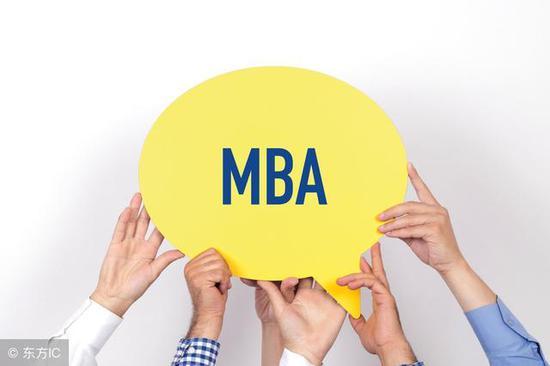 MBA提前面试中的实用经典问答!供借鉴参考