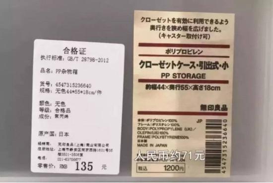 (中国大陆与日本本土价格对比)