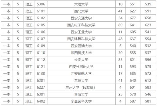 亚洲必赢官方登录 3