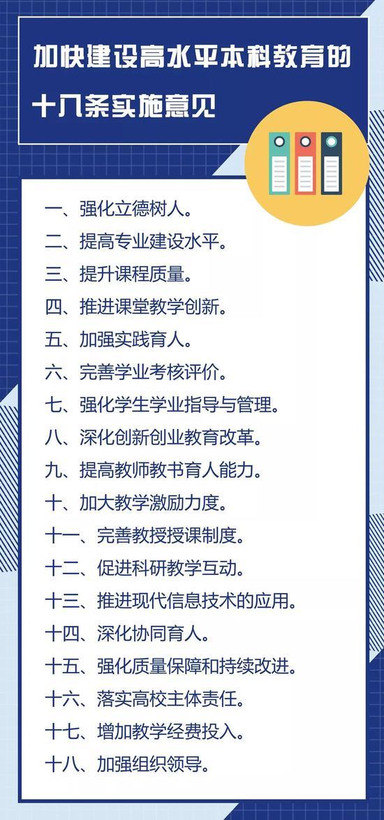 浙江:加快建设高水平本科教育的18条实施意见