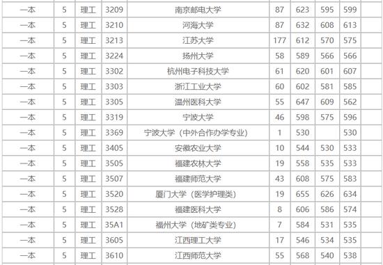 美高梅娱乐场网站 10