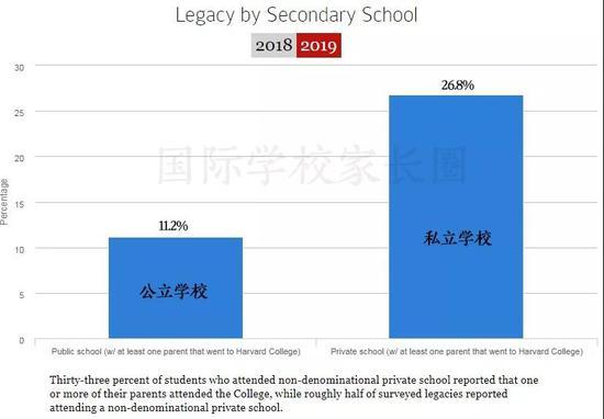 公立还是私立学校(图片来源于原网站 整理制作BY国际学校家长圈)