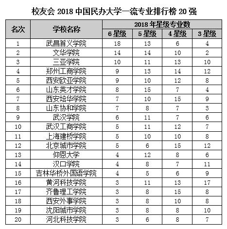 必赢亚洲56.net 30