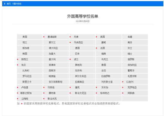 教育涉外信息网外国高等学校信息名单