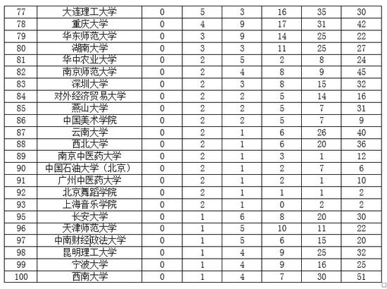 必赢亚洲56.net 7