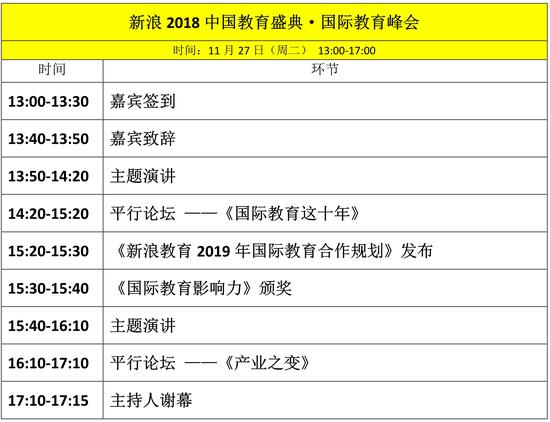 新浪2018中国教育盛典·国际教育峰会议程