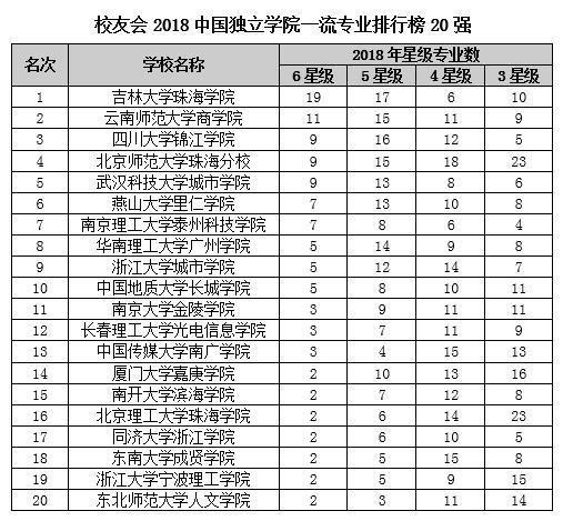 必赢亚洲56.net 29