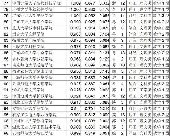亚洲杯赔率网 5
