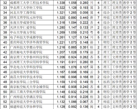 亚洲杯赔率网 3