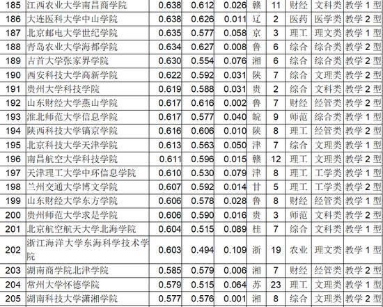 亚洲杯赔率网 11