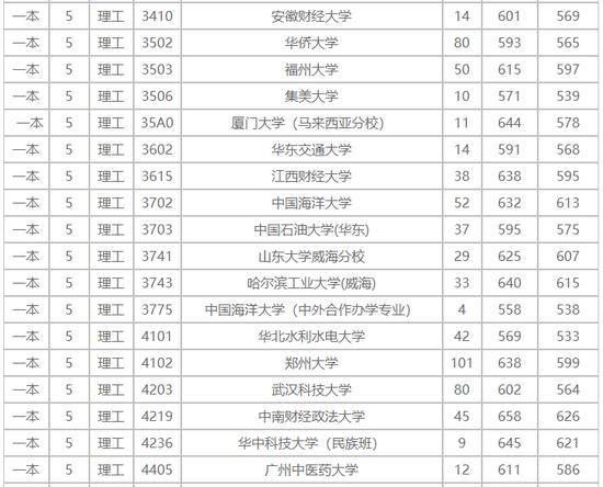 亚洲必赢官方登录 7