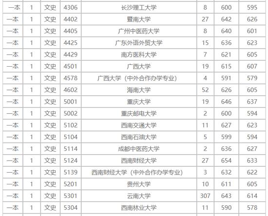 亚洲必赢官方登录 6