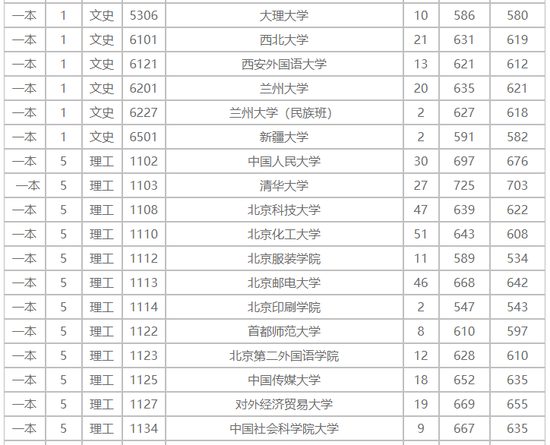 亚洲必赢官方登录 9