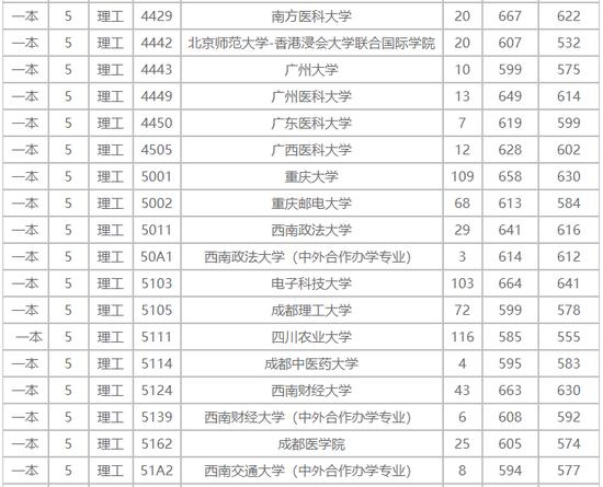 亚洲必赢官方登录 10