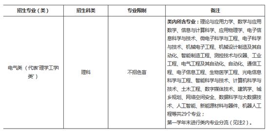 """上海大学2021年高校专项计划暨""""启航计划""""招生简章"""