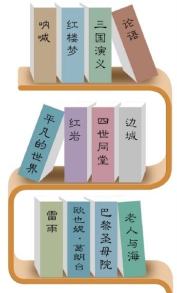 明后年北京高考语文增12部名著