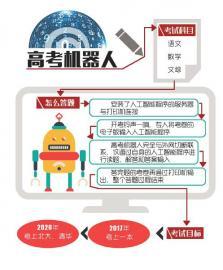 高考机器人 制图/杨仕成