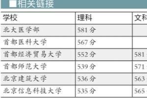 北京部分高校理科二本提档线看涨(图)