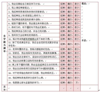 自学能力测评表