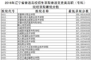 2016辽宁高职专科院校录取最低分数
