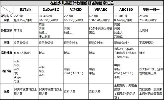 http://www.jiaokaotong.cn/shaoeryingyu/280685.html
