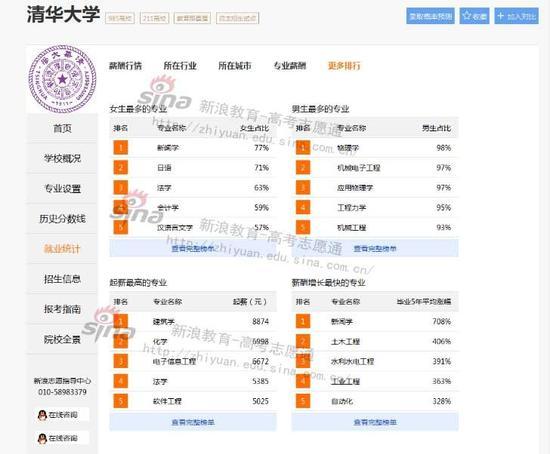 http://www.reviewcode.cn/yanfaguanli/156339.html