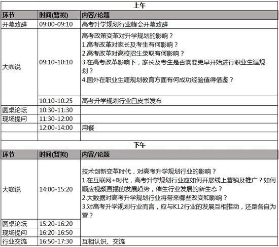 新浪2016高考升学规划行业峰会流程表