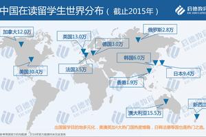 启德发布留学市场2016年盘点与2017年趋势预测