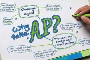 AP课程:参加一门AP考试只用花93美元