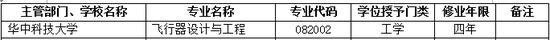 2017年华中科技大学新增本科专业名单