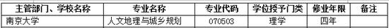 2017年南京大学新增本科专业名单