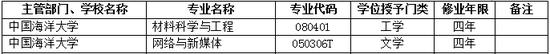 2017年中国海洋大学新增本科专业名单