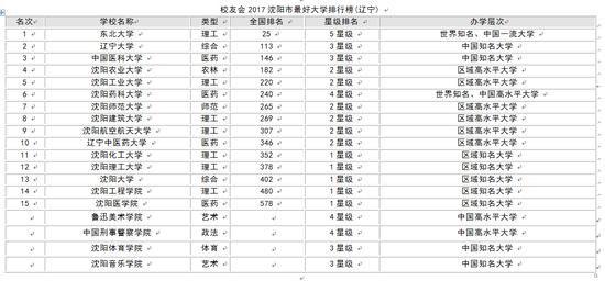 亚洲城手机登录 21