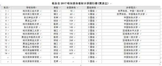 亚洲城手机登录 4