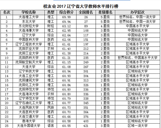 必赢亚洲776.net 2