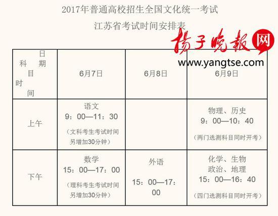 2017高考时间安排表