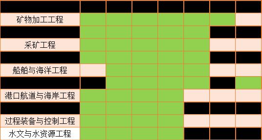 金沙js5 6