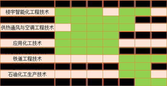 金沙js5 7