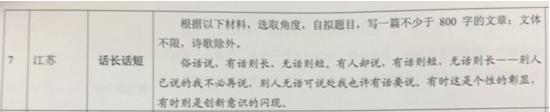 2016年江苏高考满分作文: 烟火蓝边碗(责编保举:数学家教jxfudao.com/xuesheng)
