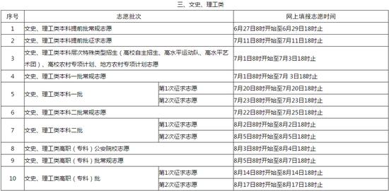 福建省2017年高考志愿批次设置 高考志愿填报时间网址