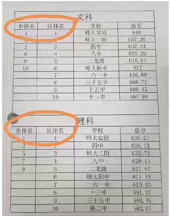 2017年北京市西城区高考成绩前十名学校公布|平均|北京师范大学
