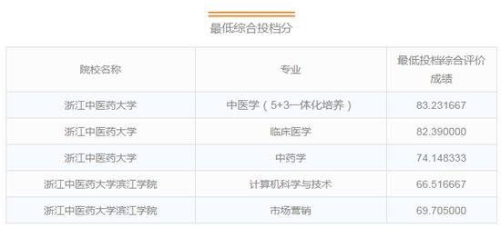 亚洲必赢788.net 5