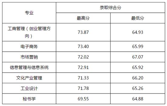 亚洲必赢788.net 9