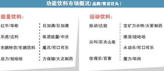 材料图 图片起源于北京商报